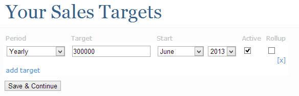 Sales Targets